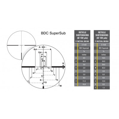 16520BR Reticle