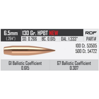 "Nosler RDF Match Bullets 6.5mm .264"" 130gr HPBT 100/ct"