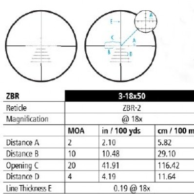 Zeiss Conquest V6 Rifle Scope - 3-18x50mm ZBR-2 Reticle #92 Black Matte