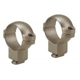 "Leupold 2-Piece Dual Dovetail Rings - 1"" High, Silver"